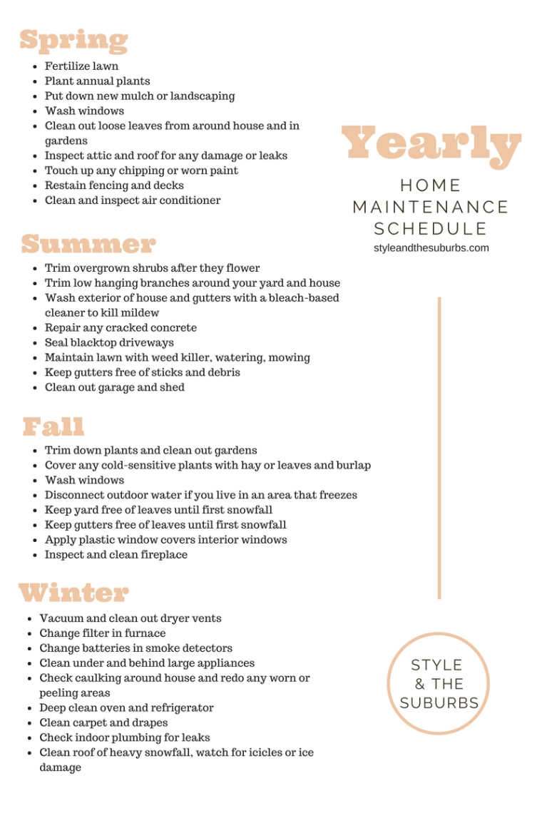 Yearly Home Maintenance Schedule | Style & the Suburbs