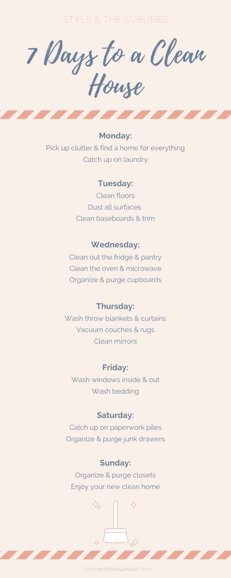 7 Days to a Clean House | Style & the Suburbs